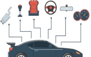高功率车型是否会被低功率车型刷ECU替代?