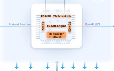 SigmaStar芯片的应用,不止于智慧生活
