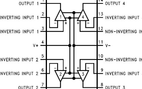 偏置電壓運算放大器芯片LMC6084數據手冊