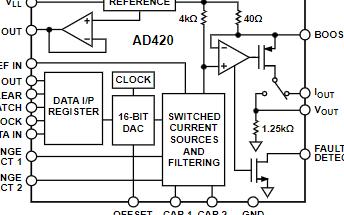 数模转换芯片AD420数据手册下载