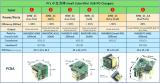 PI推出多款超小型20W-30W USB PD快充電源參考設計