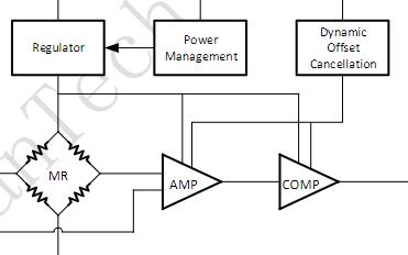 全極性低功耗開關傳感器VCS1373數據手冊