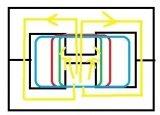 浅谈Flyback电源EE型与EI型磁芯在EMC...