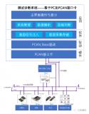 虹科将持续推出PCAN在医疗设备行业应用的系列解...