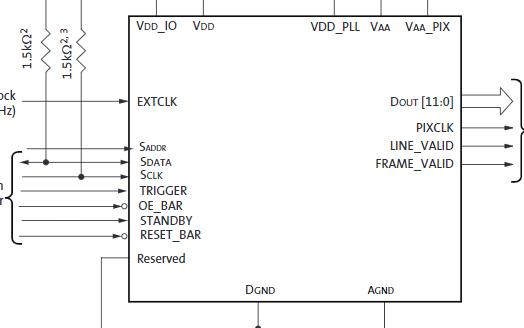 1/3英寸CMOS數字圖像傳感器AR0130CS