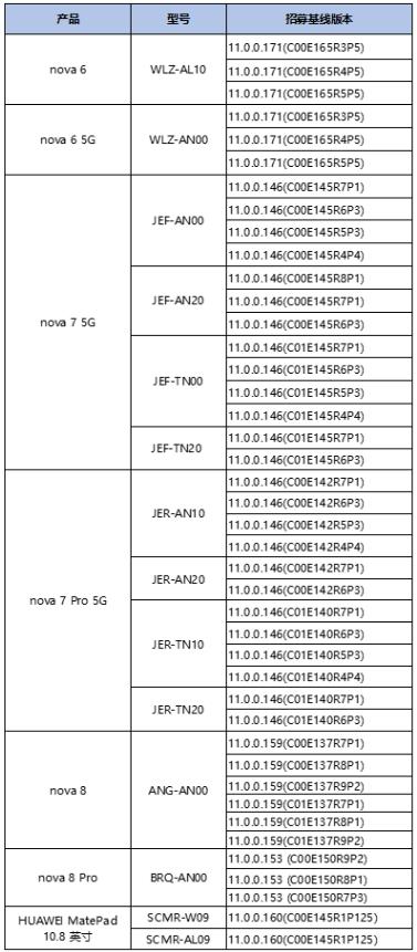 華為鴻蒙os2.0系統二期公測如何報名