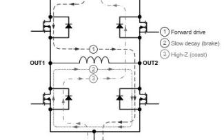 3.6A刷式直流电机驱动器芯片GC8871数据手册