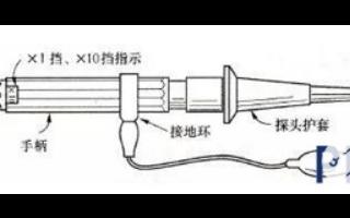 示波器探头结构及使用方法
