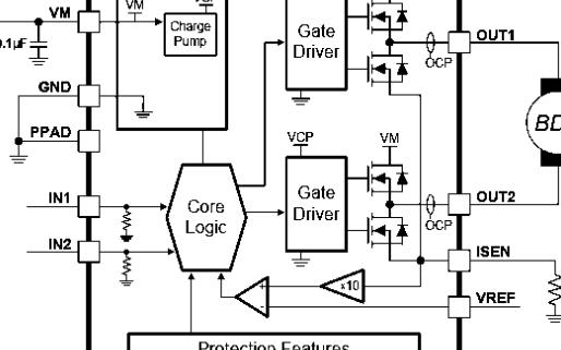 3.6A刷式直流电机驱动器芯片GC8870数据手册