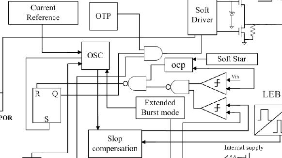 高性能低功耗開關電源控制芯片SP6621HP