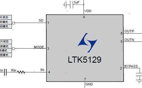 10W F類單聲道音頻放大器LTK5129數據手冊