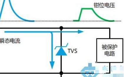 TVS二极管型号参数对照表
