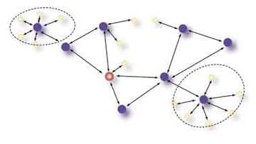 基于CDMA/GPRS网络实现远程无线抄表系统的设计