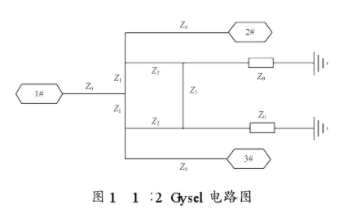 基于Gysel功分網絡兼容實現幅度均衡功能的應用設計