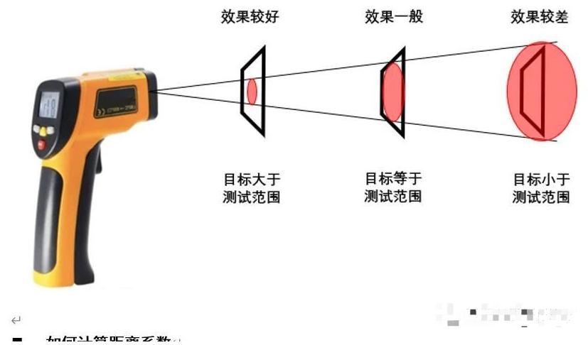 红外温度传感器设计很难吗?