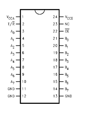 Fairchild LVX低压双电源CMOS转换...