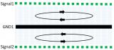 PCB多层板中磁通对消法有效控制EMC