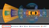 红外热成像传感器将在自动驾驶汽车中将发挥重要作用