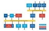 在FPGA內如何實現MCU為汽車圖形控制器帶來應用開發的靈活性