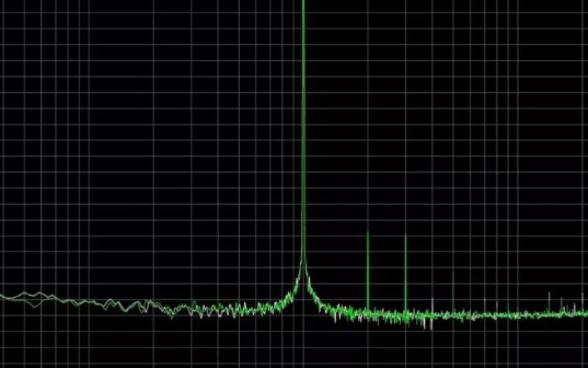 你還分不清諧波失真、總諧波失真、總諧波失真加噪聲嗎?