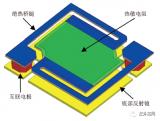 非制冷红外焦平面探测器的原理