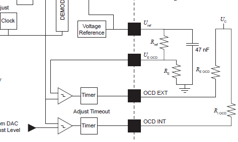 高绝缘集成电流传感器芯片HMSR数据手册