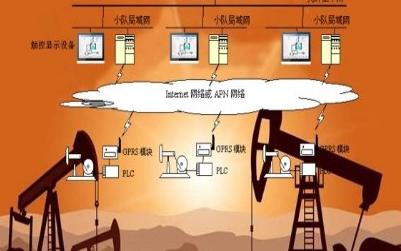 工业安卓一体机在油井自动化控制系统的应用