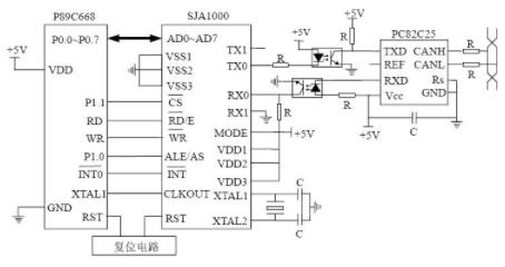 基于P89C668单片机和SJA1000控制器实...