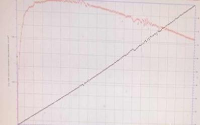 PZT4压电陶瓷的温度变化研究