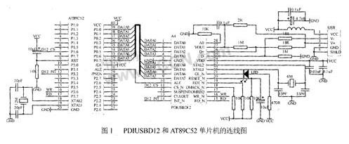 基于AT89C52单片机和接口芯片实现USB接口的应用设计