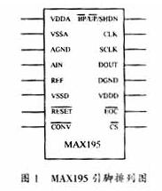 基于MAX195轉換器和AT89C51單片機實現應用接口的設計
