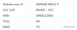 机智云Arduino与ESP8266 ESP12...