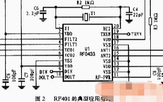 无线收发芯片RF401的特点、结构及应用研究