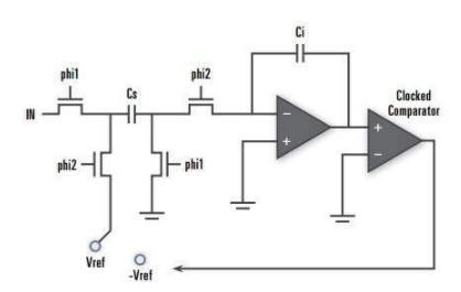 开关电容式模数转换器(ADC)的框图介绍
