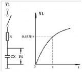 STM32触摸按键原理和电路设计