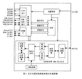 蓝牙芯片ROK101007的结构、功能及应用分析