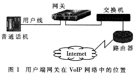 基于H.323协议栈实现双模网关的应用设计