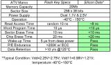 相对于消费级芯片,车规级芯片有什么不同的要求?