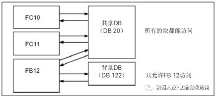 9ebb479a-be59-11eb-9e57-12bb97331649.png