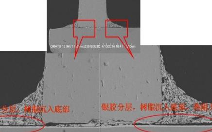 LED导电银胶来料检验解决方案