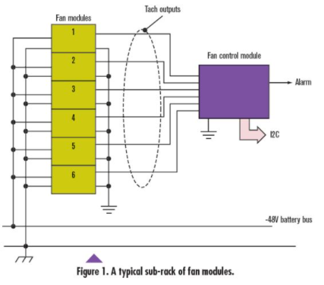 基于MAX6870多输入控制器实现可编程风扇控制...