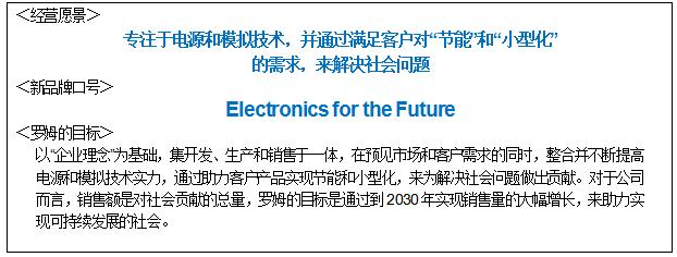 """羅姆制定中期經營計劃""""MOVING FORWARD to 2025"""""""