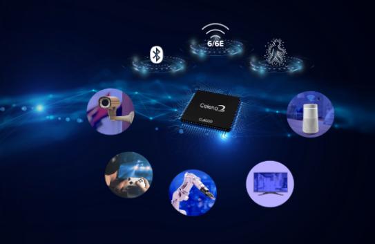 Celeno推出全球首款結合了Wi-Fi、藍牙和多普勒雷達的連接性客戶端芯片
