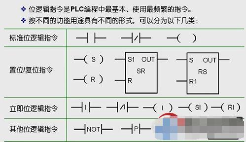 什么是位逻辑指令?plc位逻辑指令有哪些?plc位逻辑指令应用方法图解