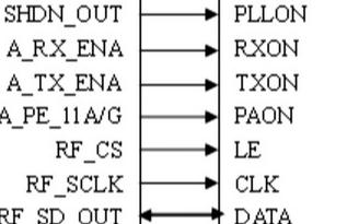 无线基带控制芯片WT6104CLVG的典型应用设...