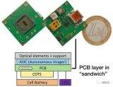 CEA Leti新型自动成像传感器,可用于智能手...
