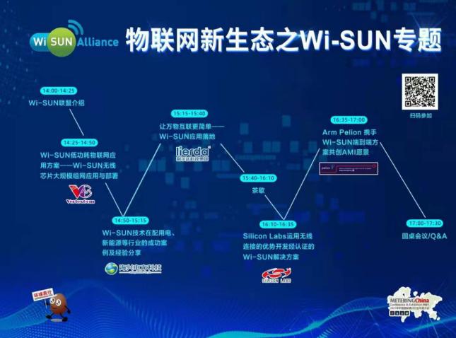 聯芯通聯合Wi-SUN聯盟、濎通芯等6家會員廠商盛大舉辦Wi-SUN專題研討會