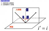 学好光学设计的必备基础之几何光学三定律
