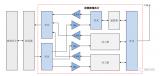 射頻濾波器核心技術