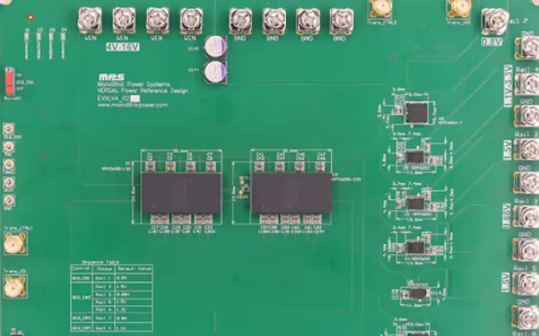 云计算中心电源解决方案四大趋势,MPS大功率电源产品如何脱颖而出?